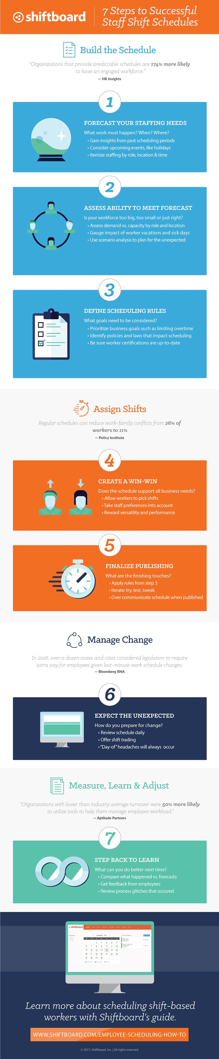 Hourly Staff Scheduling Infographic - 750px